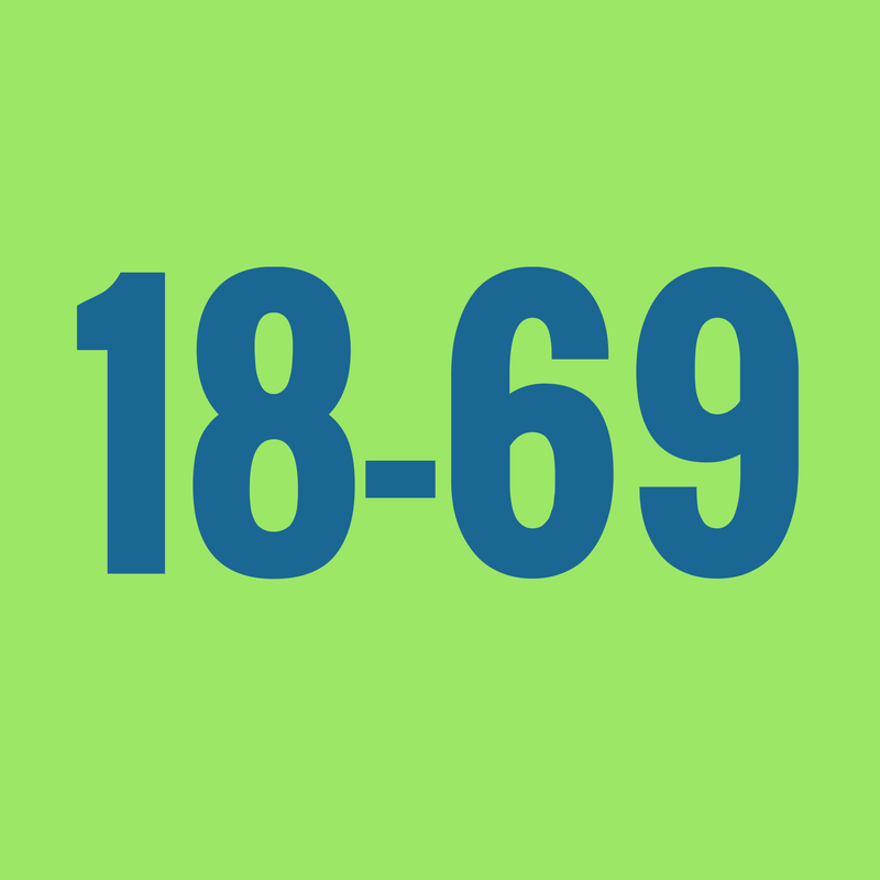 18-69 altersbegrenzung