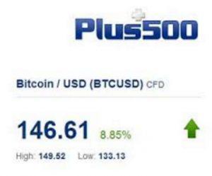 plus500 bitcoin